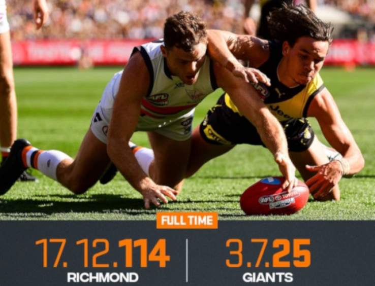 FULL TIME AT 2019 AFL GRAND FINAL